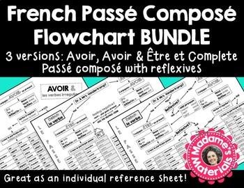 Passé Composé Flowchart Bundle (Avoir / Être / Reflexive)