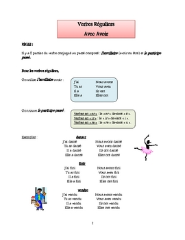Passe Compose Partie I: Verbes Reguliers avec Avoir