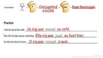 Passe Compose with AVOIR French Quick Lesson