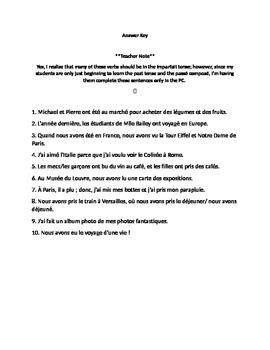 Passé Composé with Irregular Verbs (avoir): Sentence Worksheet
