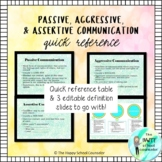 Passive, Aggressive, and Assertive Communication Quick Reference