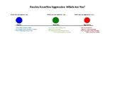 Passive/Assertive/Aggressive