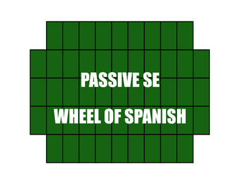Spanish Passive Se Wheel of Spanish