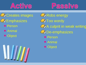 Passive and Active Writing PowerPoint