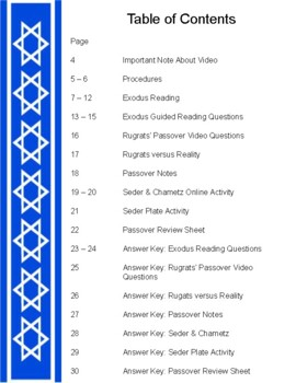 Passover: An Activity Bundle for Learning about the Jewish Holiday