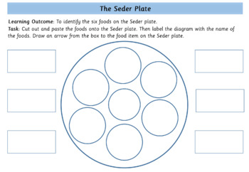 Passover Seder Meal Information and Differentiated Worksheets