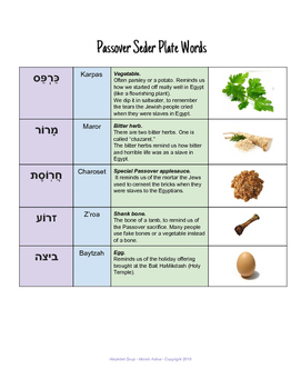 Passover Seder Plate Vocabulary Sheet & Bonus Picture-Word Puzzles
