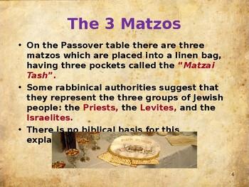 "Passover - The ""Afikomon"""