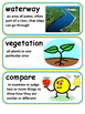 Geography 4th Grade Vocabulary with Definitions