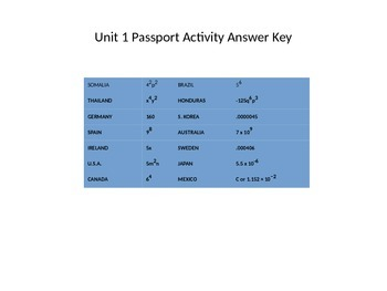 Passport Activity Answer Key - Exponents & Scientific Notation