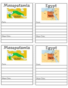 Passport Booklet -Ancient World History