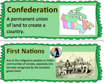 Passport to Social Studies Grade 5 CANADA STUDY Word Wall Cards (2 Versions)