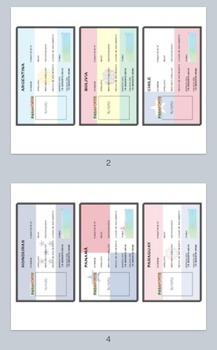 Passports for Spanish-speaking countries (Editable in Powe