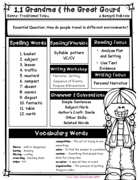 picture regarding Password Tracker named Pupil Pword Tracker Worksheets Instruction Supplies TpT