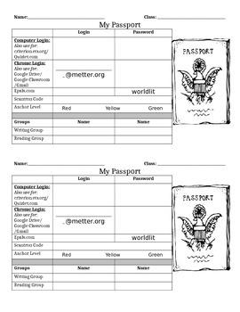 Passwords Sheet
