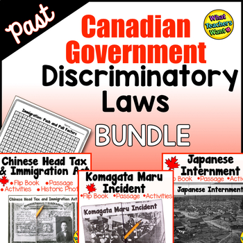 Past Canadian Discriminatory Immigration Laws