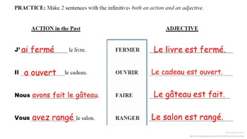 Past Participle vs Adjective (Passive Voice Intro): French Quick Lesson