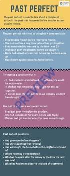 Past Perfect B1 Intermediate Lesson Plan For ESL