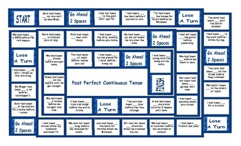 Past Perfect Continuous Tense Board Game