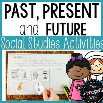 Past, Present, Future Activity
