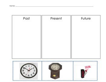 Past, Present, Future Assessment