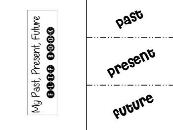 Past, Present, Future Flip Book