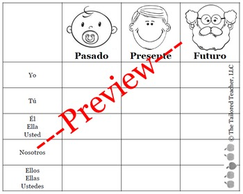 Past, Present, Future Graphic Organizer (Spanish)