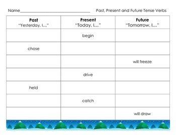 Past, Present & Future Tense Verb Chart, Fill-In with Key
