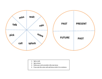 Past, Present, Future Tense Verbs