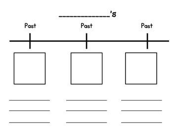 Past, Present, Future Timeline K-2