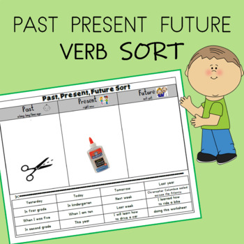 Past, Present, Future Verb Sort