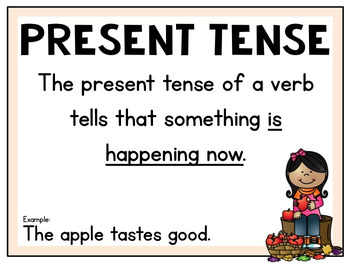 Past, Present, Future (Verb Tense) -  Task Cards for Reading Comprehension