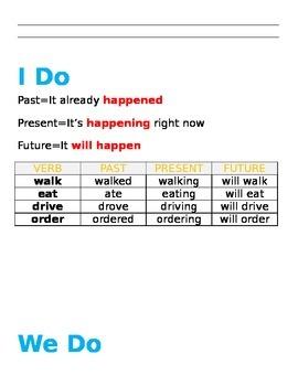 Past, Present, Future Verb Tenses