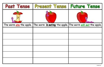 Irregular Verbs Anchor Chart Worksheets & Teaching Resources