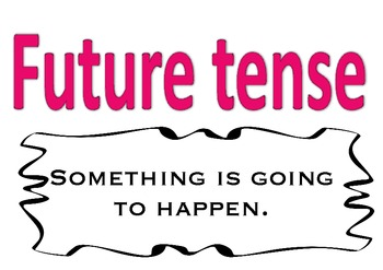 Past Present and Future Tense explanation charts