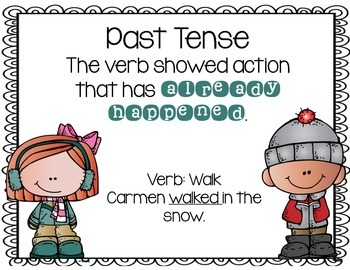 Past, Present, and Future Verb Tenses
