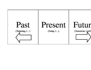 Verb Tense Foldable
