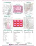 Past Simple Tense with Irregular Verbs Spanish 4 Worksheet-2 Game-1 Exam Bundle