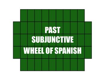 Spanish Past Subjunctive Wheel of Spanish