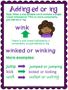 past tense spelling rules when adding ed ing 33 suffix printables posters. Black Bedroom Furniture Sets. Home Design Ideas