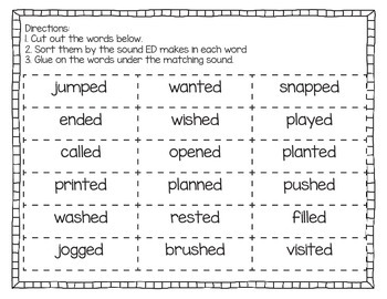 Past Tense Word Sort- The 3 Sounds of ED