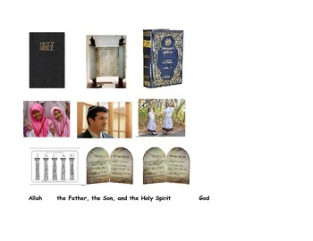 Paste the Pictures under the Religion they Match