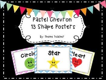 Pastel Chevron 13 Shape Posters