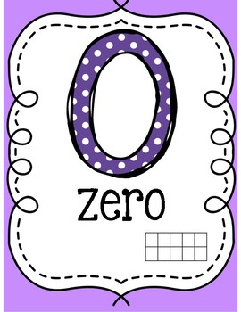 Pastel Classroom Numbers 0-20 Classroom Signs
