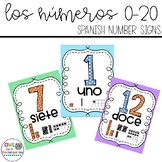 Pastel Classroom Numbers 0-20 Classroom Signs in Spanish