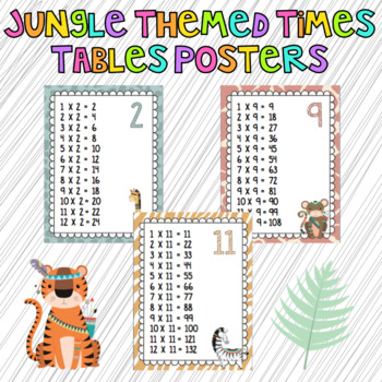 Pastel Jungle Themes Times Table Posters!