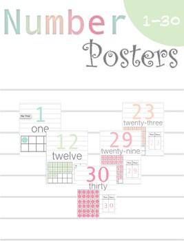 Pastel Number Posters