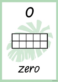 Pastel Palms 0-20 Number Display