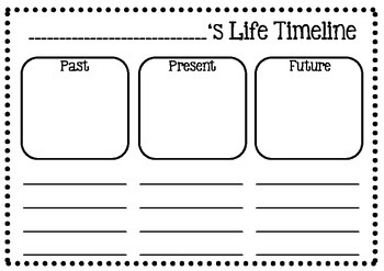 Past,present, future personal timeline