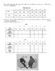 Paternity Test Lab - Genetics - Gel Electrophoresis, Punnett Square